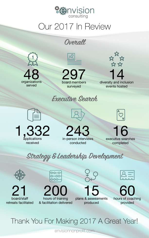 envision consulting year end infographic 2017 a